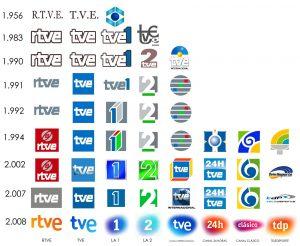 evolucion_logos_tve-restyling