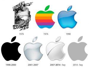 evolución-apple