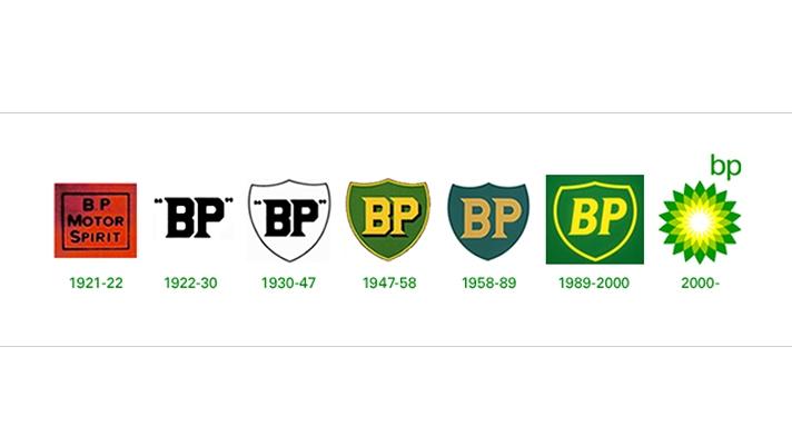 identidad visual British Petroleum