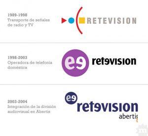 identidad visual retevision-evolucion
